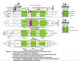 Фрахт судна фото 1